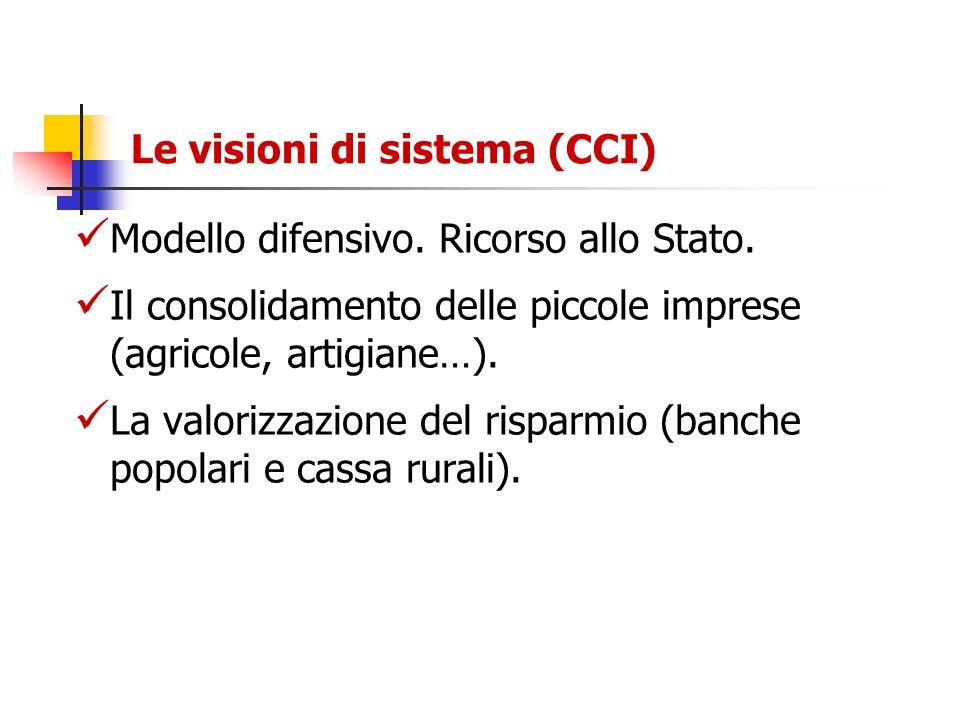 Le visioni di sistema (CCI)