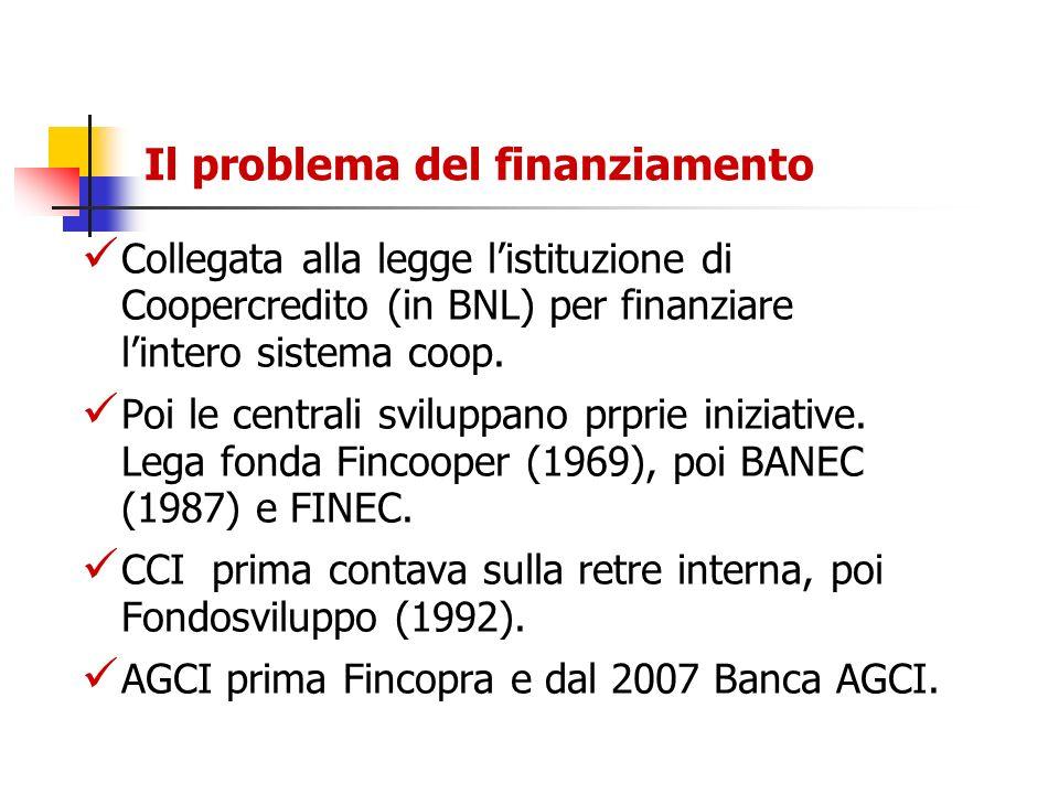 Il problema del finanziamento