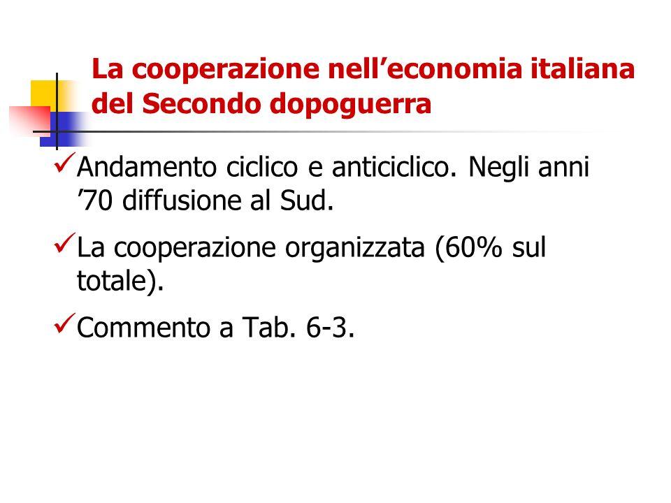 La cooperazione nell'economia italiana del Secondo dopoguerra