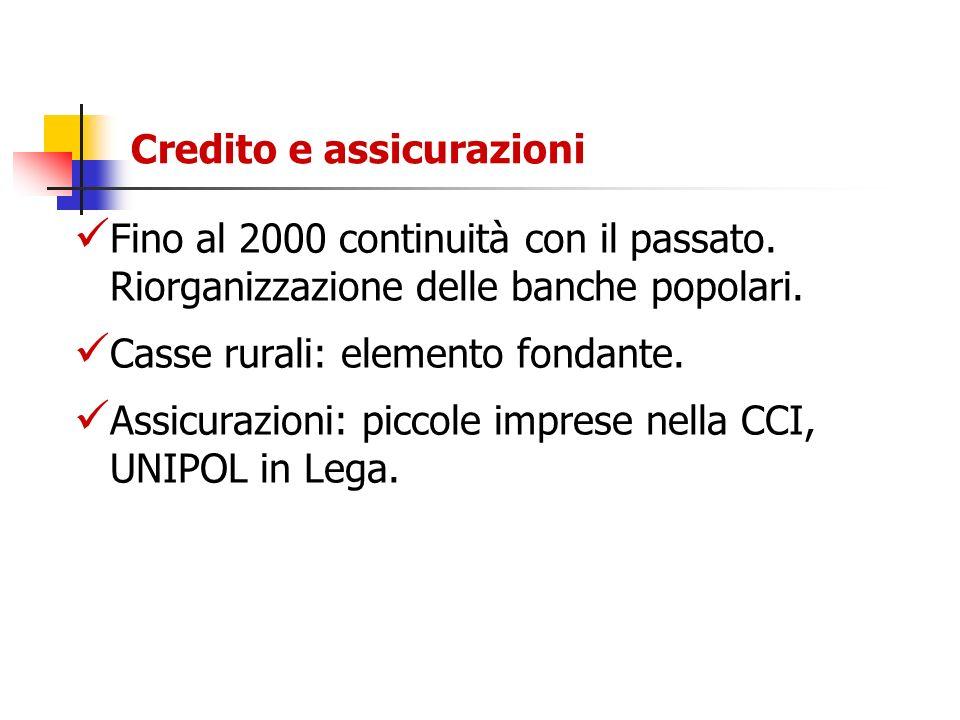 Credito e assicurazioni