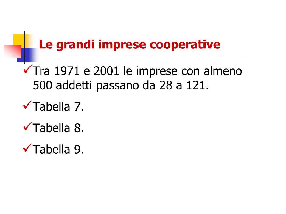 Le grandi imprese cooperative