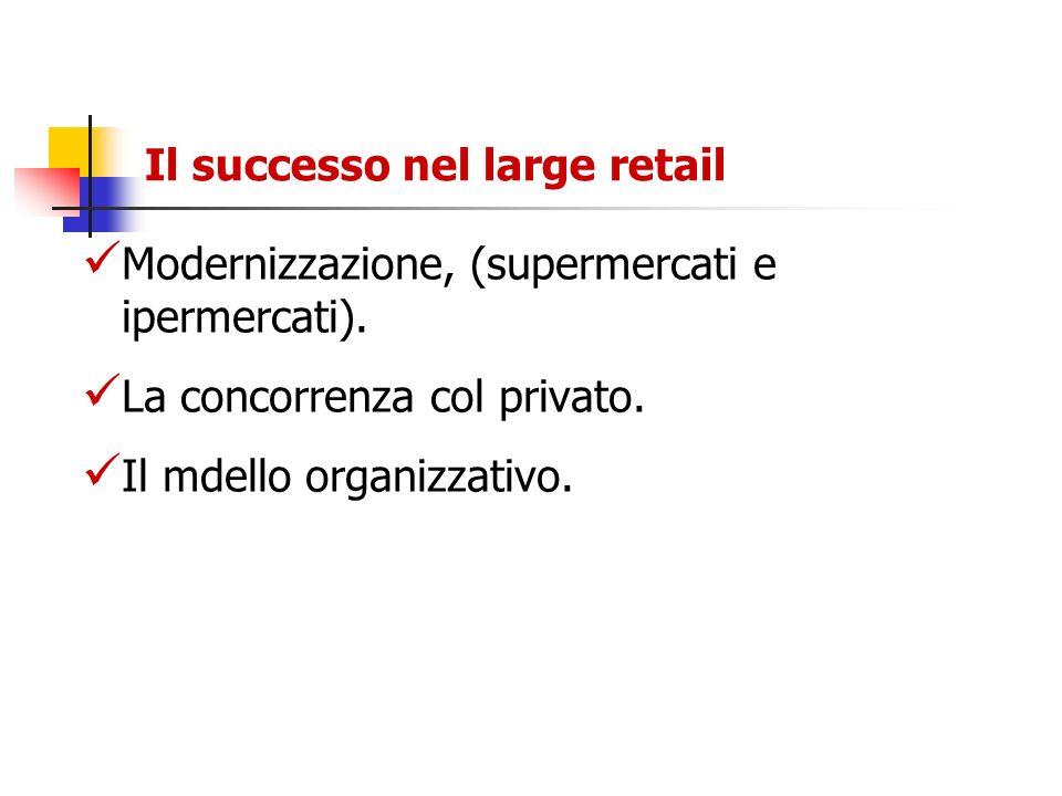 Il successo nel large retail
