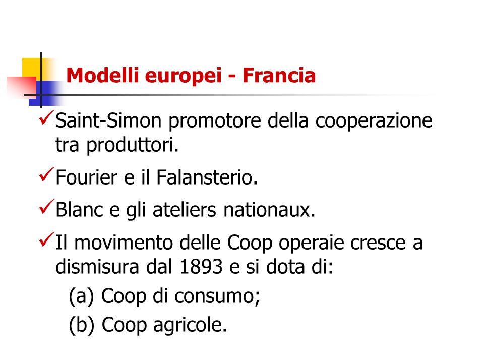 Modelli europei - Francia