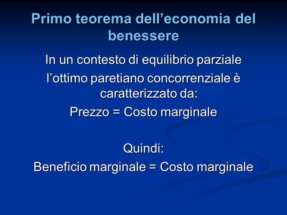 Primo teorema dell'economia del benessere