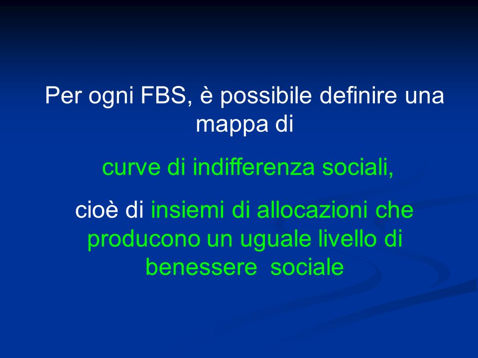 Per ogni FBS, è possibile definire una mappa di