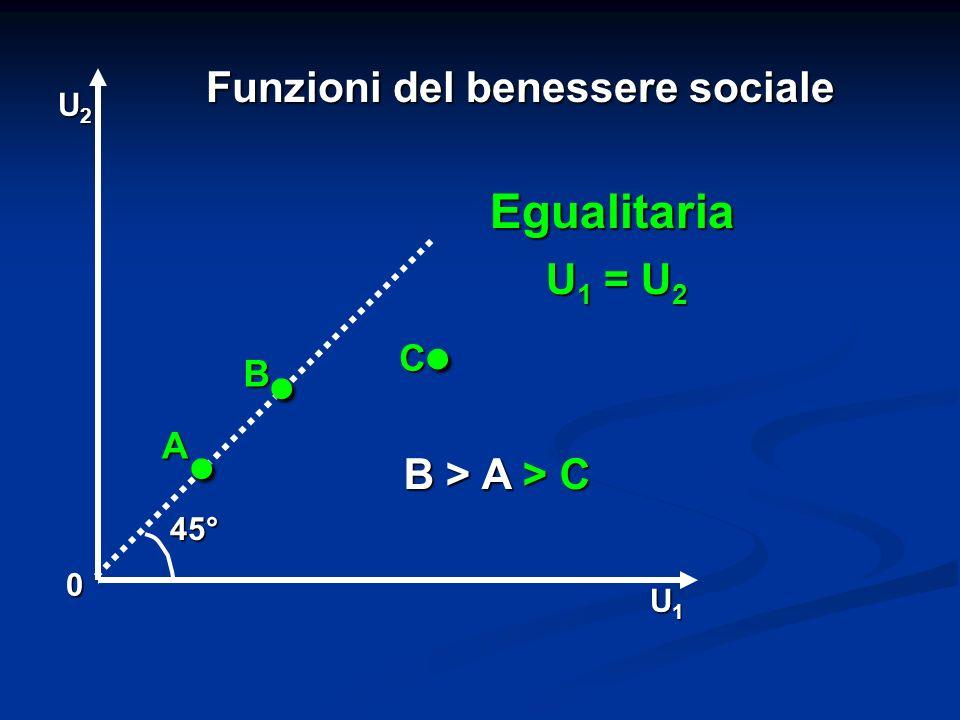 Funzioni del benessere sociale