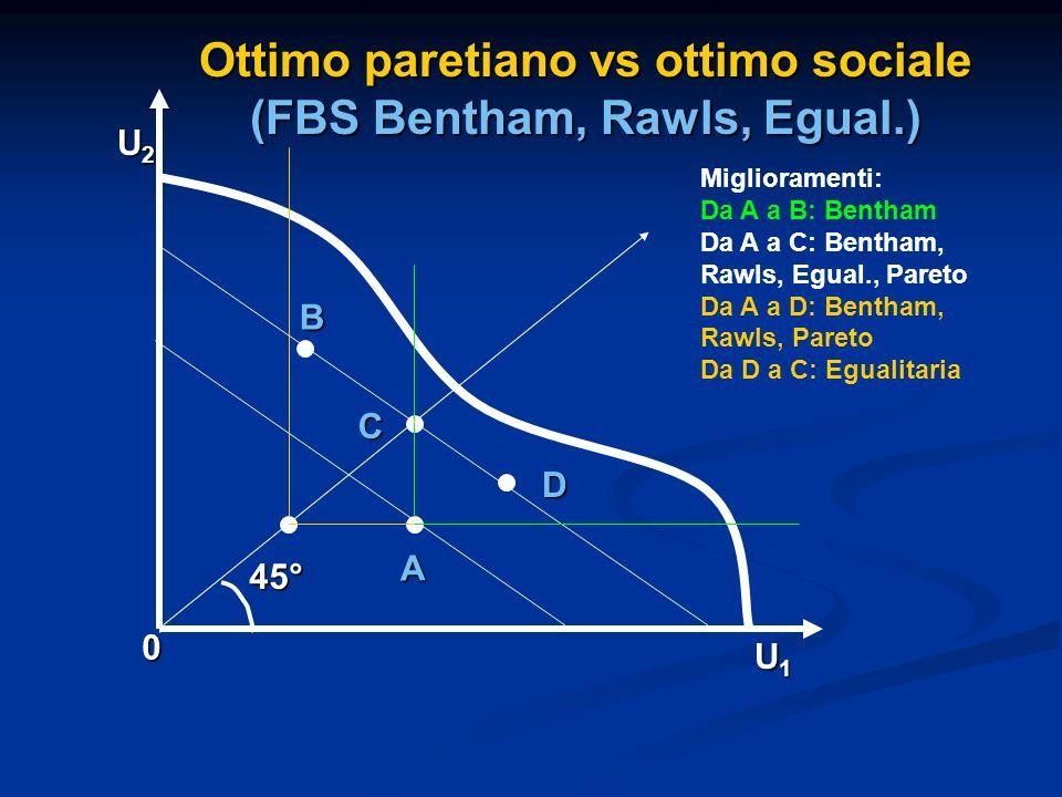Ottimo paretiano vs ottimo sociale (FBS Bentham, Rawls, Egual.)