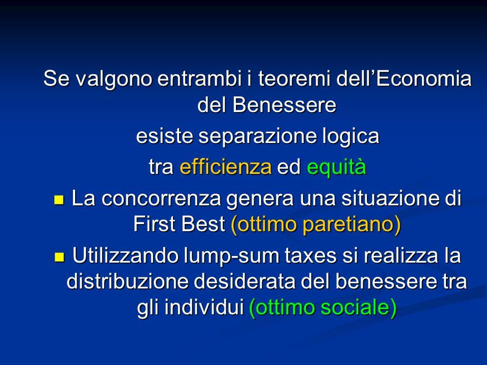 Se valgono entrambi i teoremi dell'Economia del Benessere
