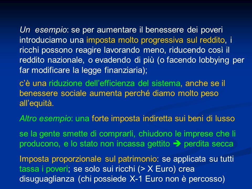 Un esempio: se per aumentare il benessere dei poveri introduciamo una imposta molto progressiva sul reddito, i ricchi possono reagire lavorando meno, riducendo così il reddito nazionale, o evadendo di più (o facendo lobbying per far modificare la legge finanziaria);