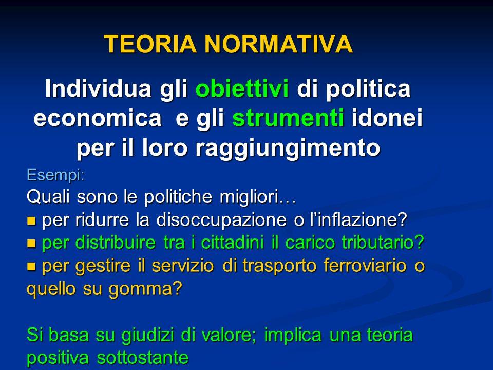 TEORIA NORMATIVA Individua gli obiettivi di politica economica e gli strumenti idonei per il loro raggiungimento.