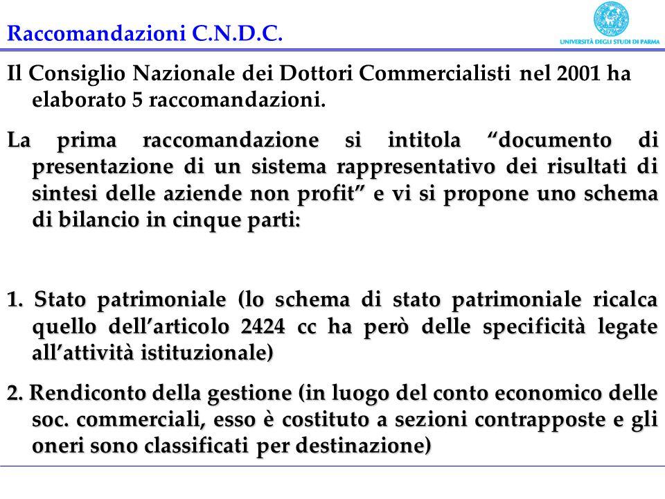 Raccomandazioni C.N.D.C.