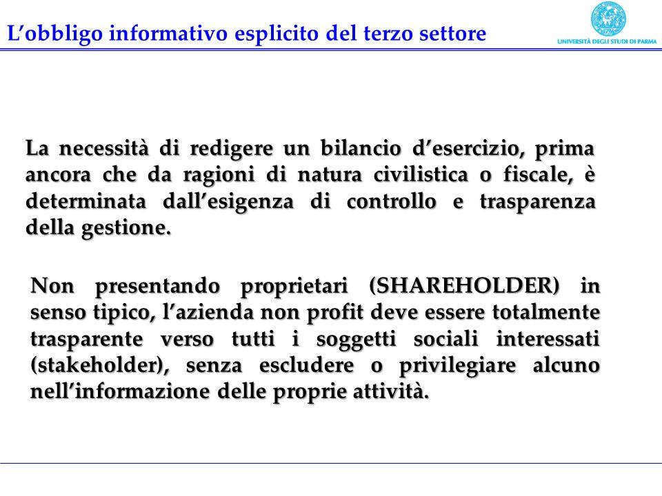 L'obbligo informativo esplicito del terzo settore