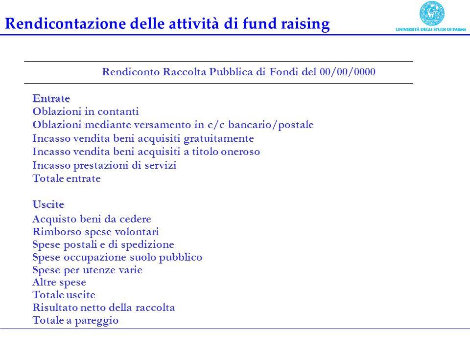 Rendiconto Raccolta Pubblica di Fondi del 00/00/0000