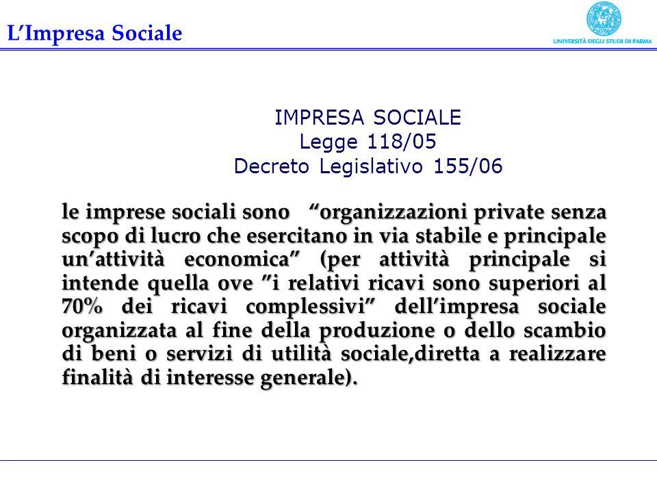 IMPRESA SOCIALE Legge 118/05 Decreto Legislativo 155/06