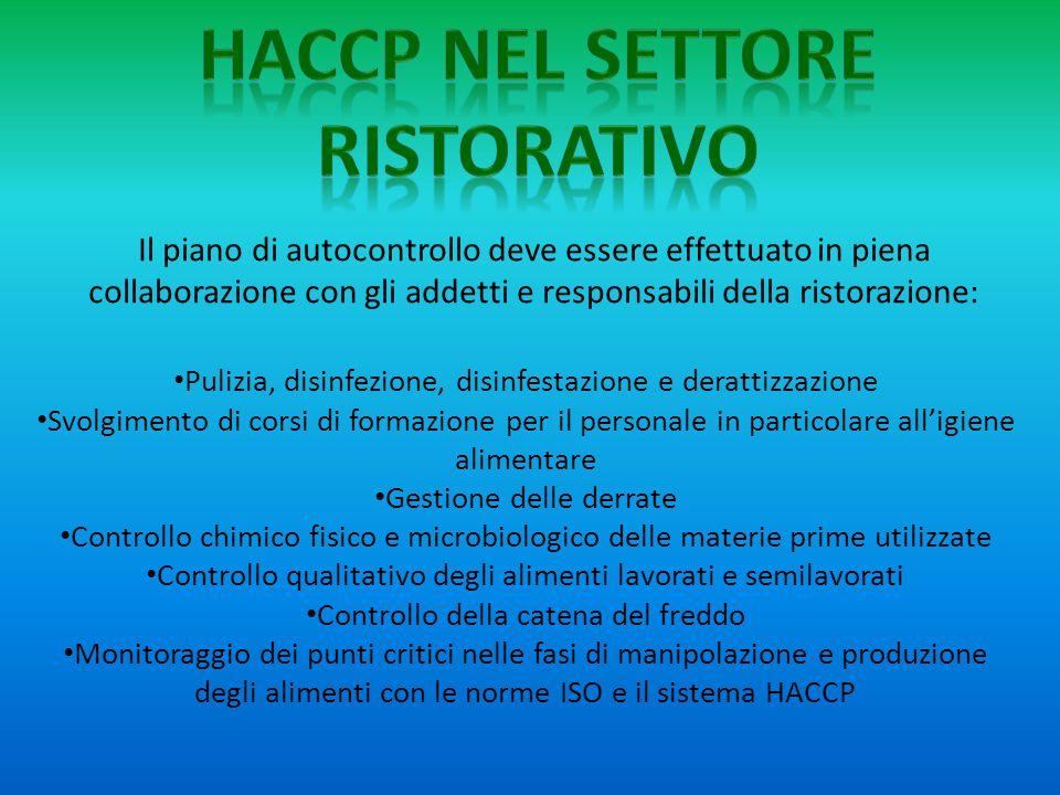 HACCP NEL SETTORE RISTORATIVO