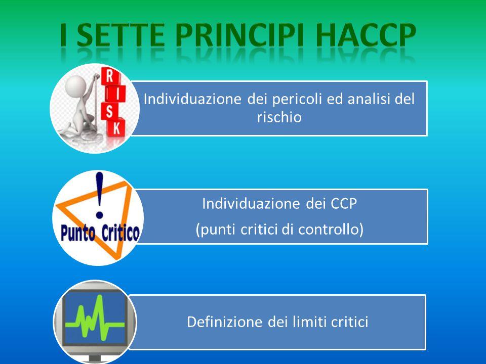 I sette principi haccp Individuazione dei pericoli ed analisi del rischio. (punti critici di controllo)