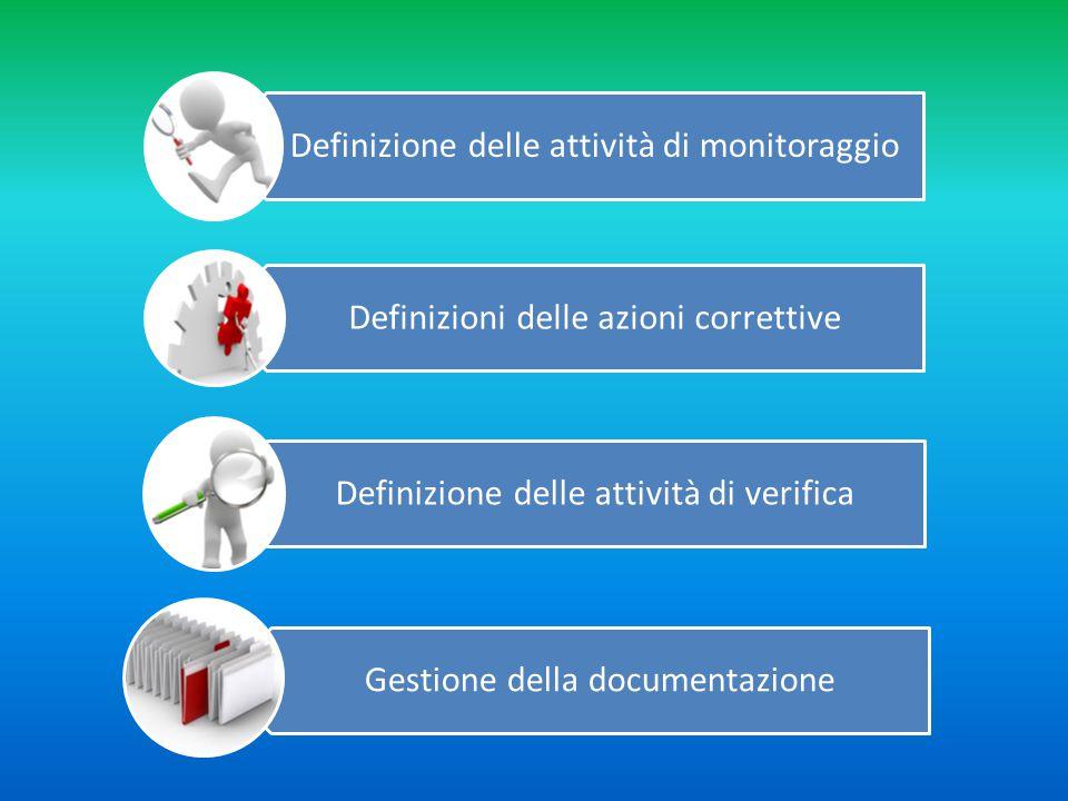 Definizione delle attività di monitoraggio