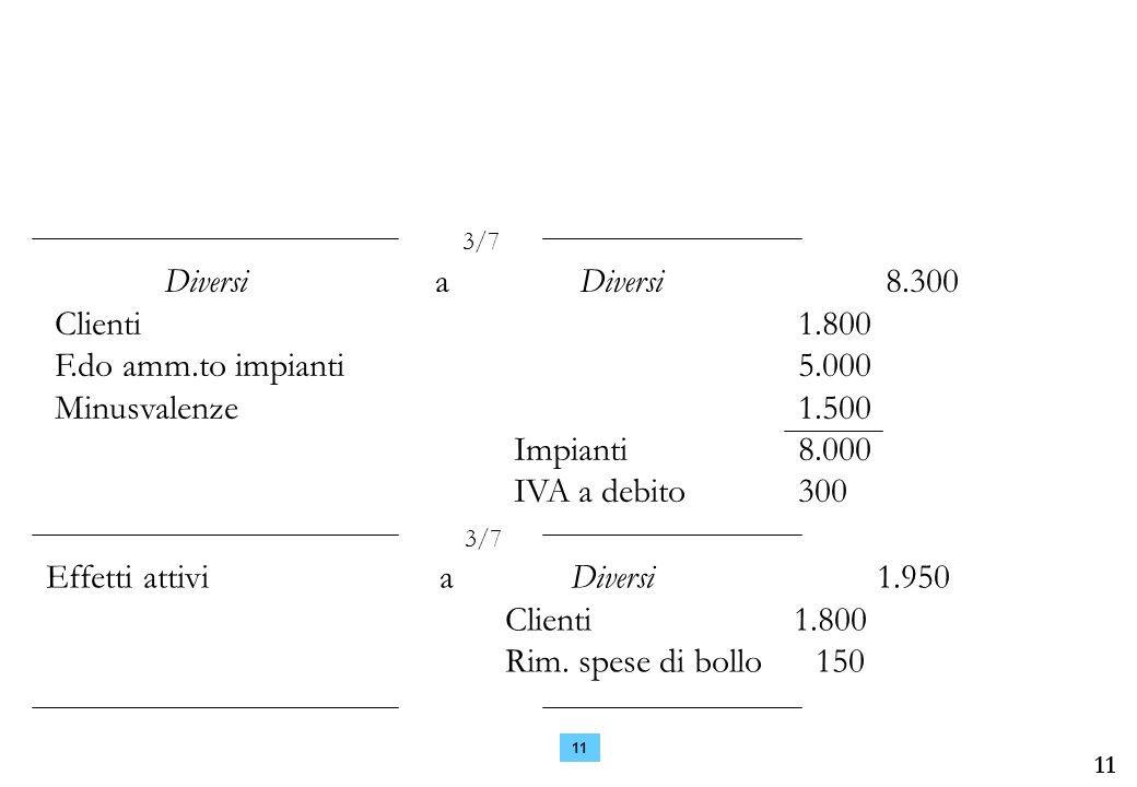 Diversi a Diversi 8.300 Clienti 1.800 F.do amm.to impianti 5.000