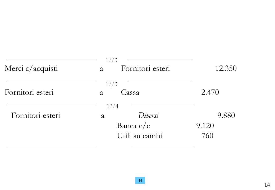 Merci c/acquisti a Fornitori esteri 12.350