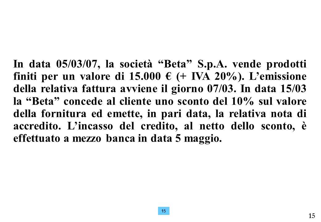 In data 05/03/07, la società Beta S. p. A