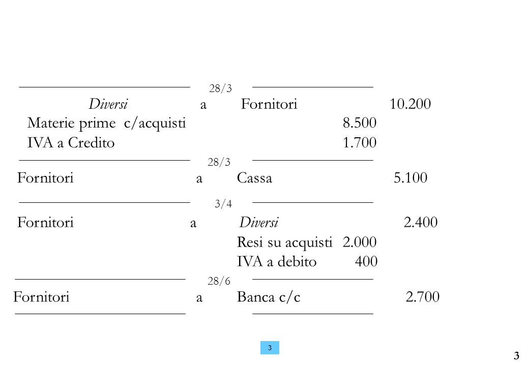 Materie prime c/acquisti 8.500 IVA a Credito 1.700