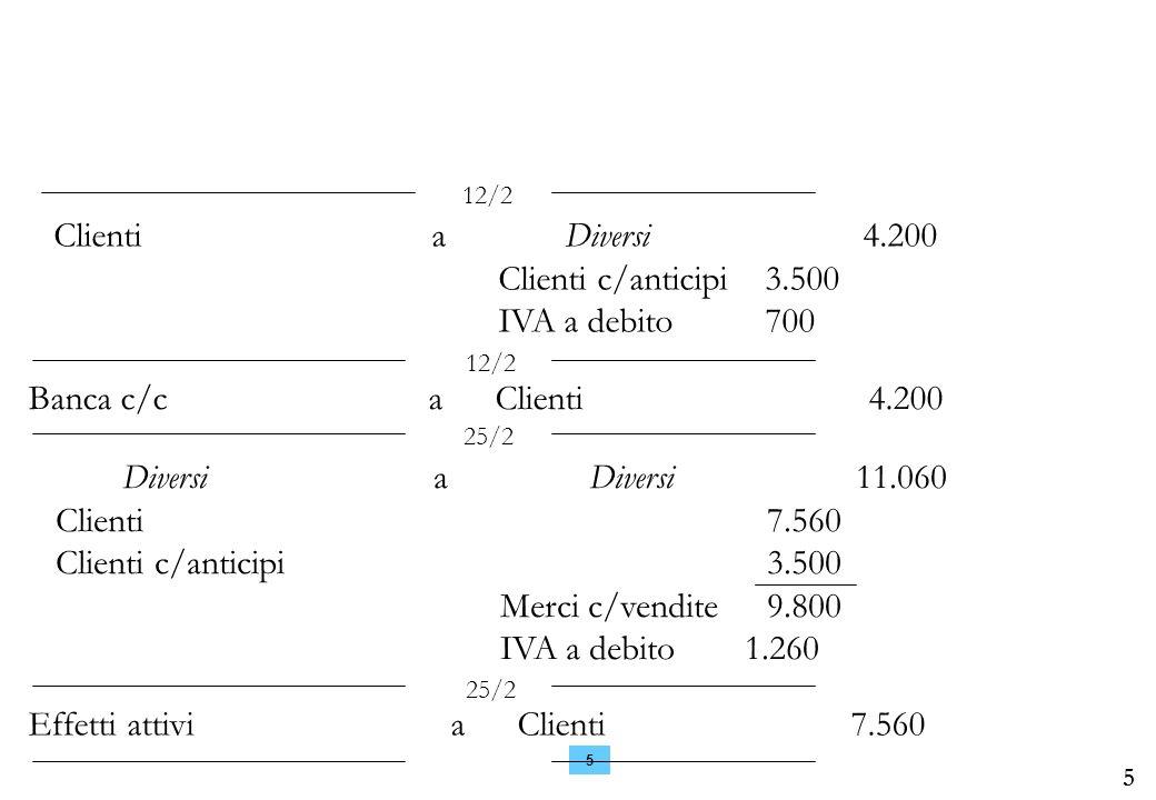 Clienti a Diversi 4.200 Clienti c/anticipi 3.500 IVA a debito 700