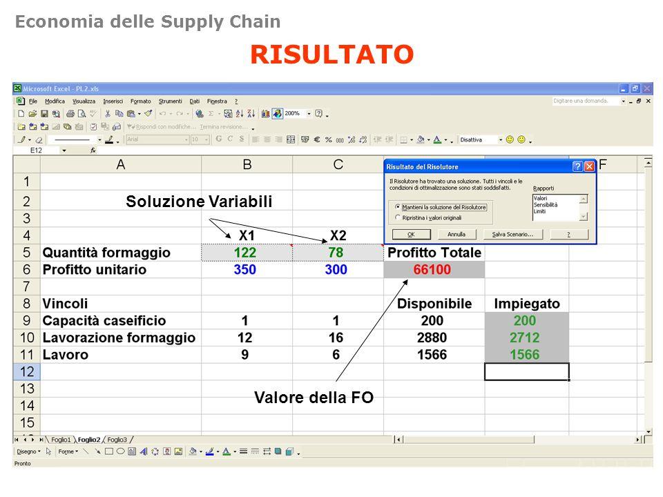 RISULTATO Economia delle Supply Chain Soluzione Variabili