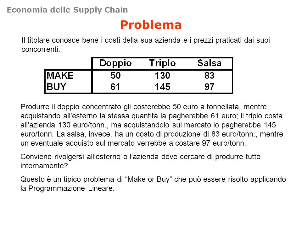 Problema Economia delle Supply Chain