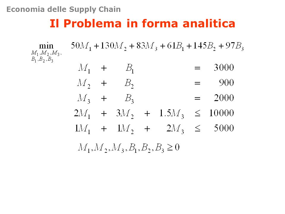 Il Problema in forma analitica