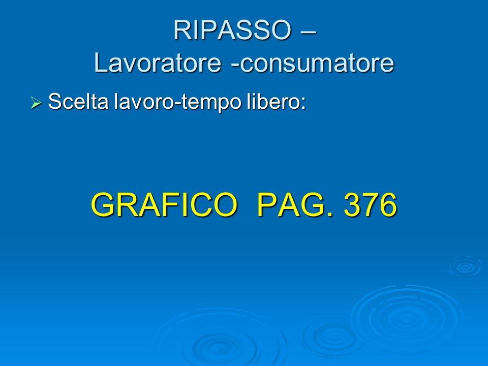 RIPASSO – Lavoratore -consumatore