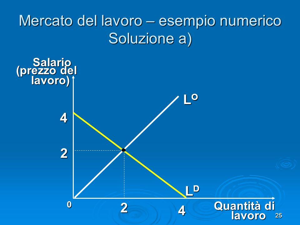 Mercato del lavoro – esempio numerico Soluzione a)
