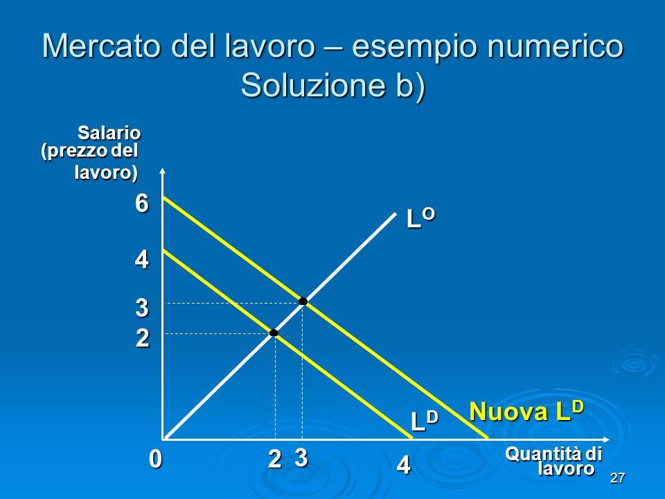 Mercato del lavoro – esempio numerico Soluzione b)