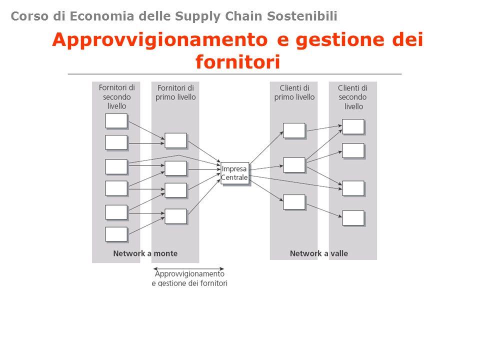 Approvvigionamento e gestione dei fornitori