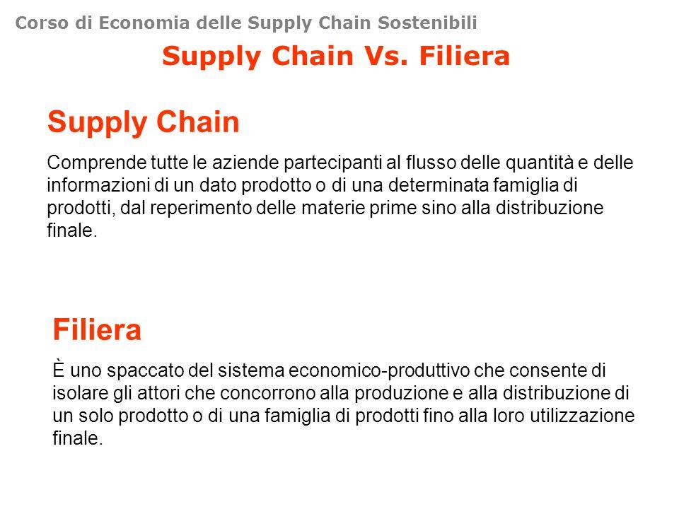 Supply Chain Vs. Filiera
