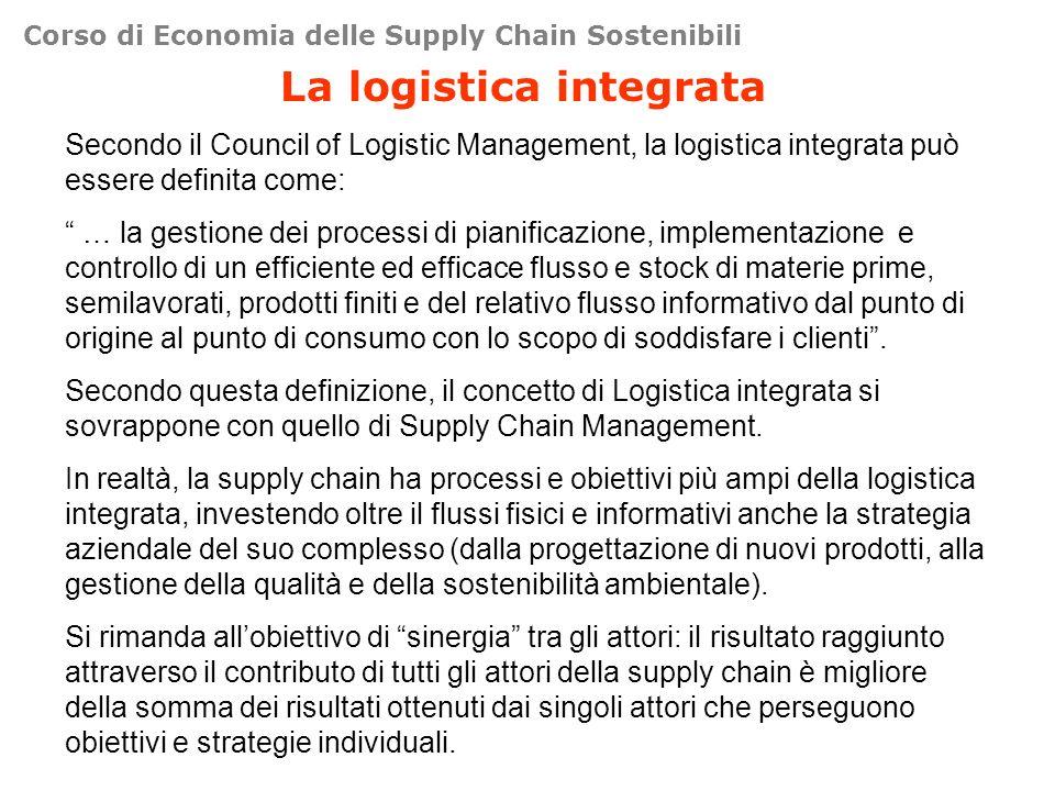 La logistica integrata