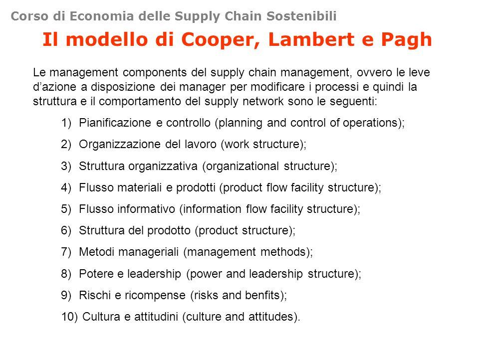 Il modello di Cooper, Lambert e Pagh