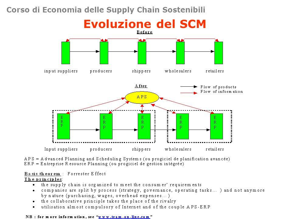 Corso di Economia delle Supply Chain Sostenibili