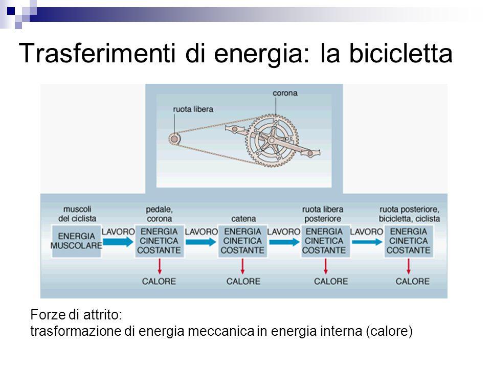 Trasferimenti di energia: la bicicletta