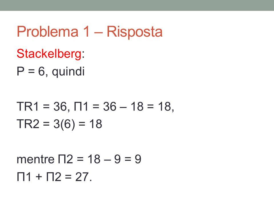 Problema 1 – RispostaStackelberg: P = 6, quindi TR1 = 36, Π1 = 36 – 18 = 18, TR2 = 3(6) = 18 mentre Π2 = 18 – 9 = 9 Π1 + Π2 = 27.