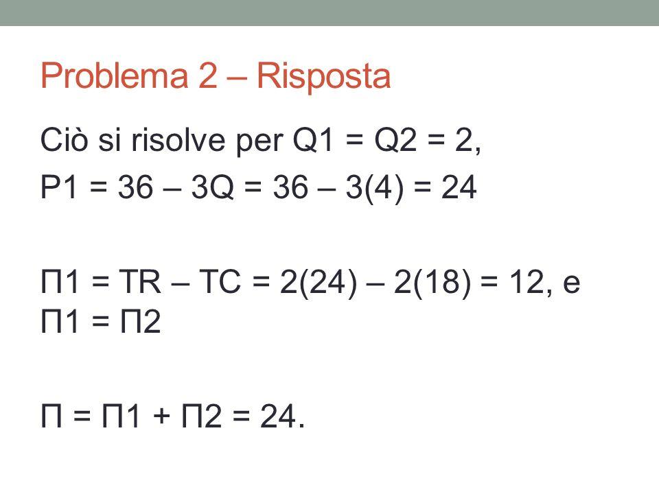 Problema 2 – RispostaCiò si risolve per Q1 = Q2 = 2, P1 = 36 – 3Q = 36 – 3(4) = 24 Π1 = TR – TC = 2(24) – 2(18) = 12, e Π1 = Π2 Π = Π1 + Π2 = 24.
