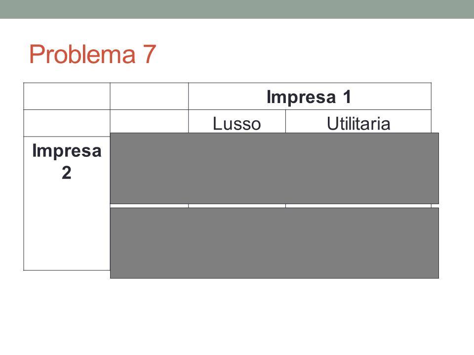 Problema 7 Impresa 1 Lusso Utilitaria Impresa 2 P1= 400 P2= 400