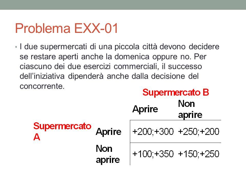 Problema EXX-01