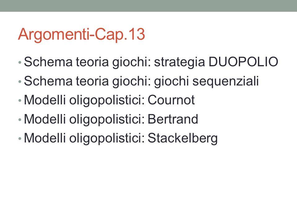 Argomenti-Cap.13 Schema teoria giochi: strategia DUOPOLIO