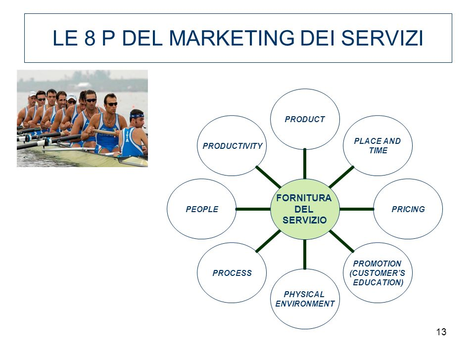 LE 8 P DEL MARKETING DEI SERVIZI