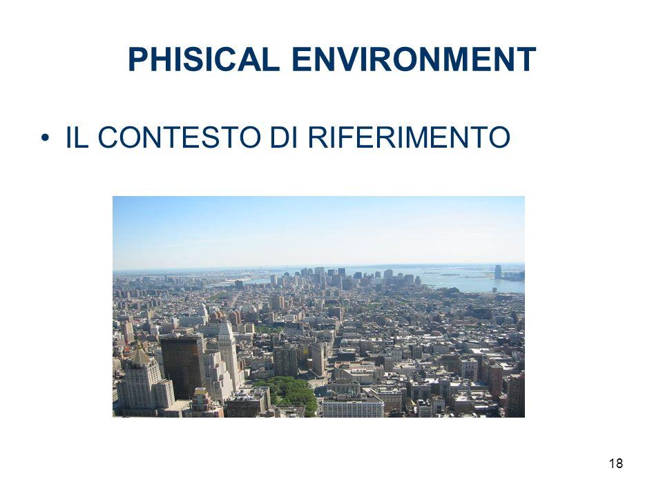 PHISICAL ENVIRONMENT IL CONTESTO DI RIFERIMENTO 18