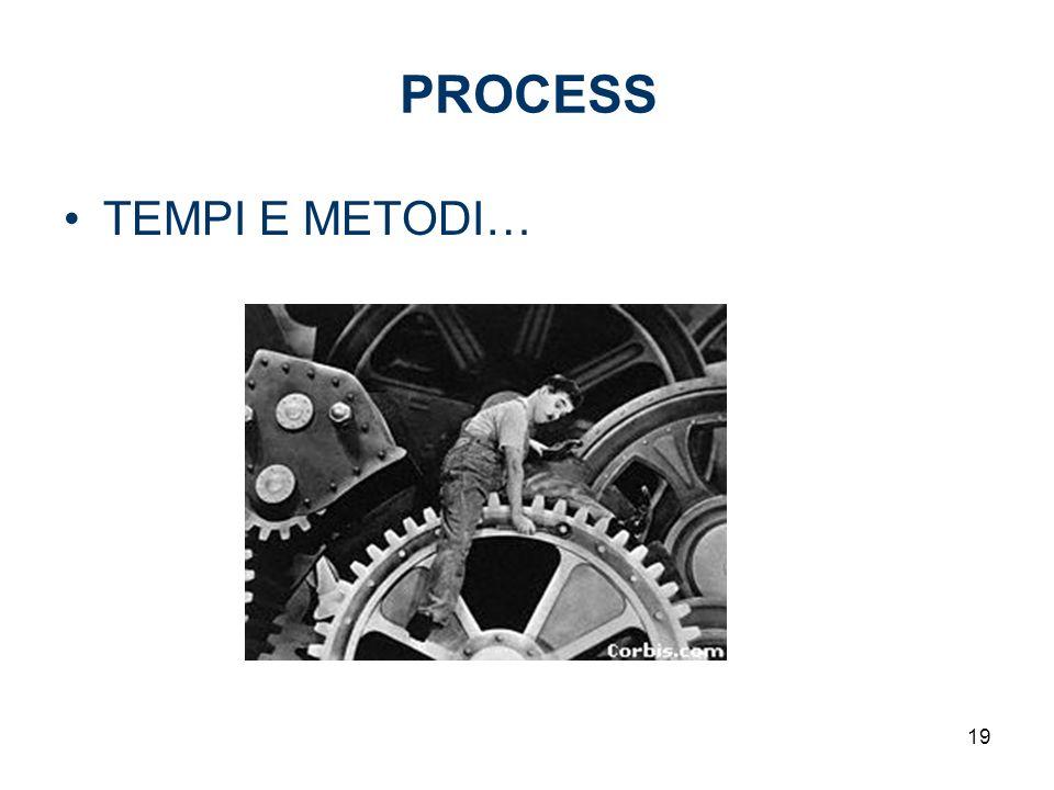 PROCESS TEMPI E METODI… 19