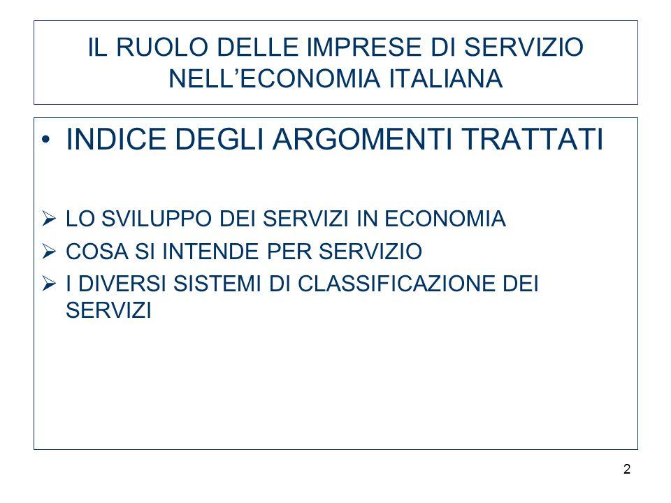 IL RUOLO DELLE IMPRESE DI SERVIZIO NELL'ECONOMIA ITALIANA
