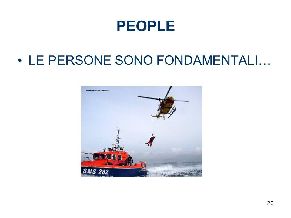 PEOPLE LE PERSONE SONO FONDAMENTALI… 20