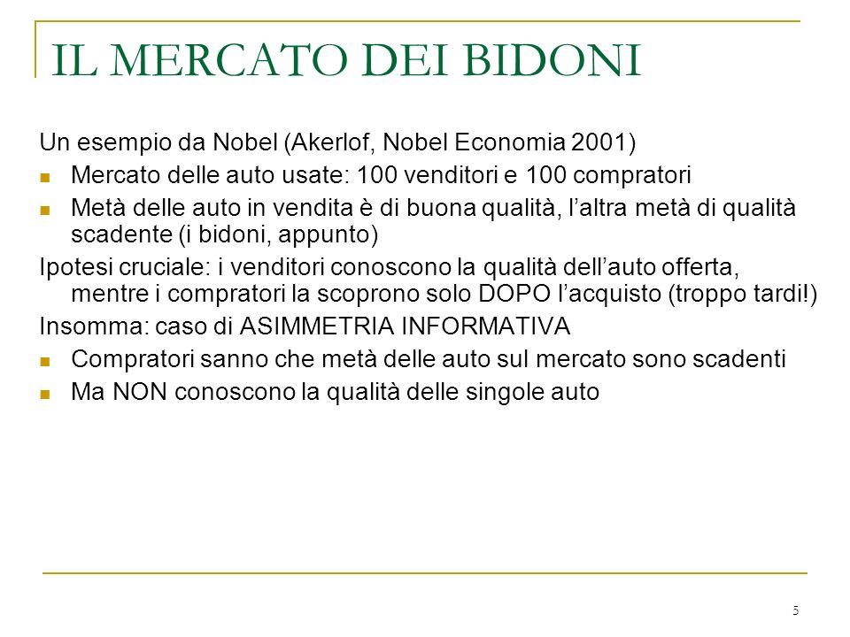 IL MERCATO DEI BIDONIUn esempio da Nobel (Akerlof, Nobel Economia 2001) Mercato delle auto usate: 100 venditori e 100 compratori.