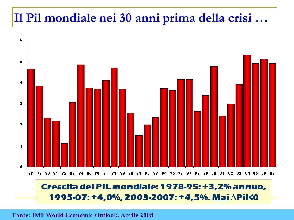 Crescita del PIL mondiale: 1978-95: +3,2% annuo,